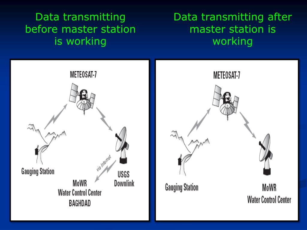 Data transmitting before master station is working