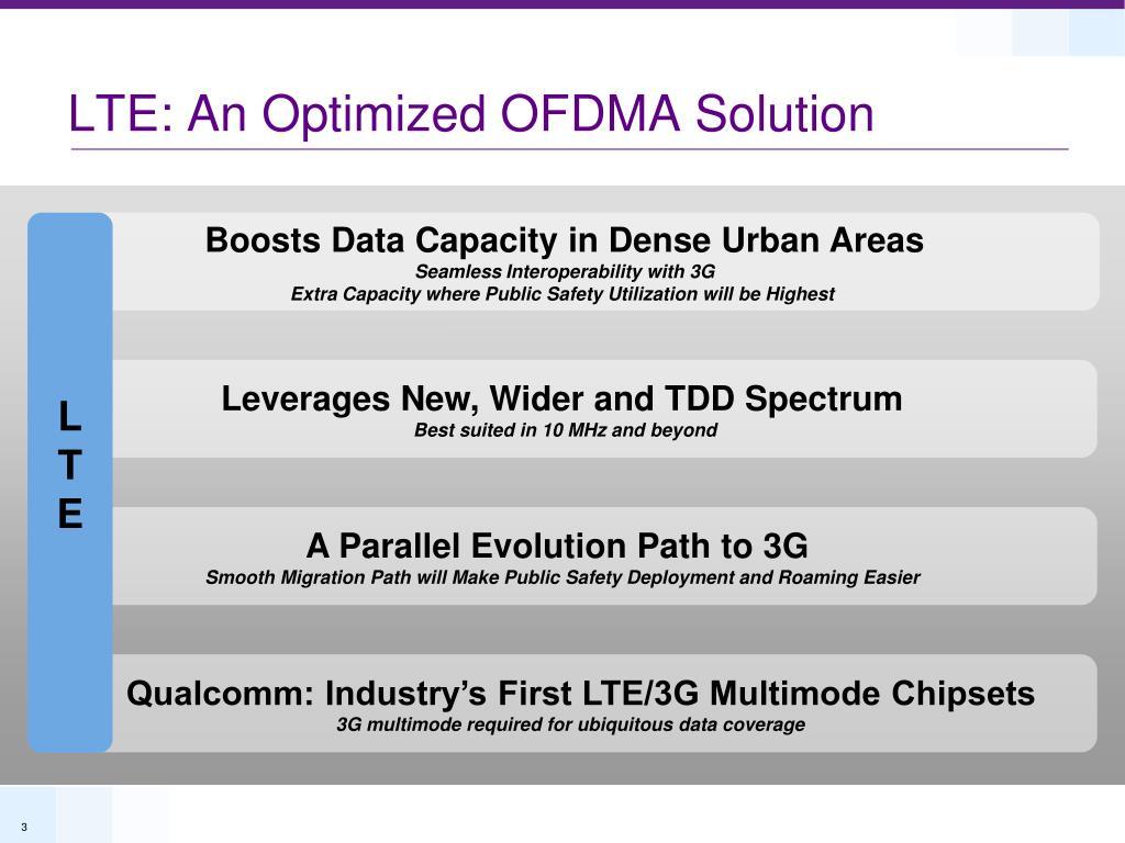 LTE: An Optimized OFDMA Solution