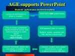 age supports powerpoint