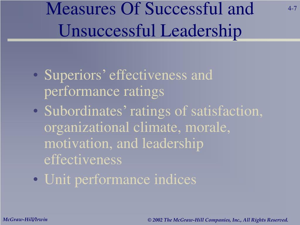 Measures Of Successful and Unsuccessful Leadership