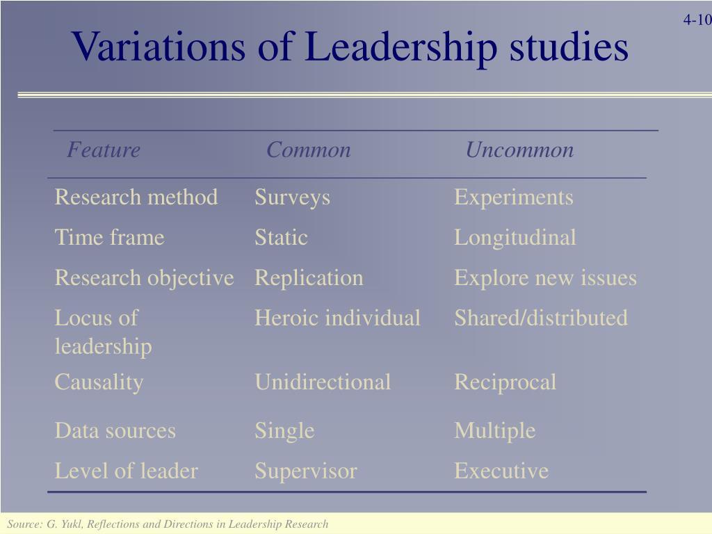 Variations of Leadership studies