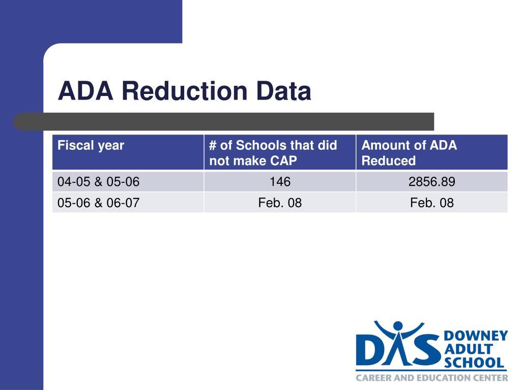 ADA Reduction Data