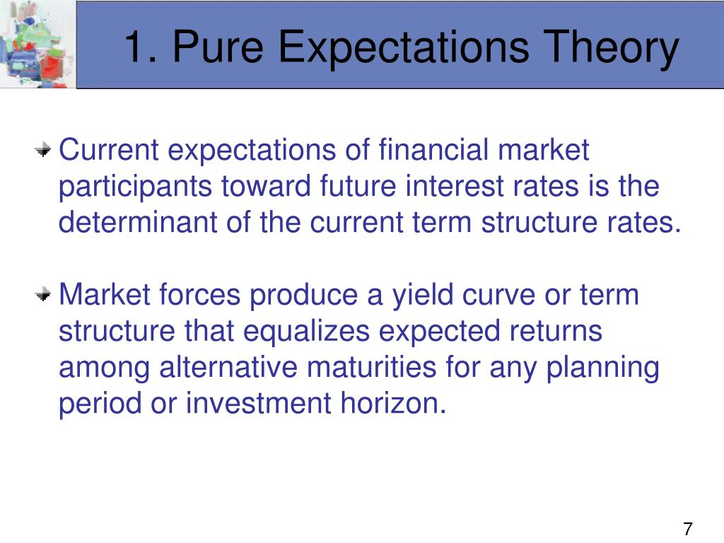 1. Pure Expectations Theory