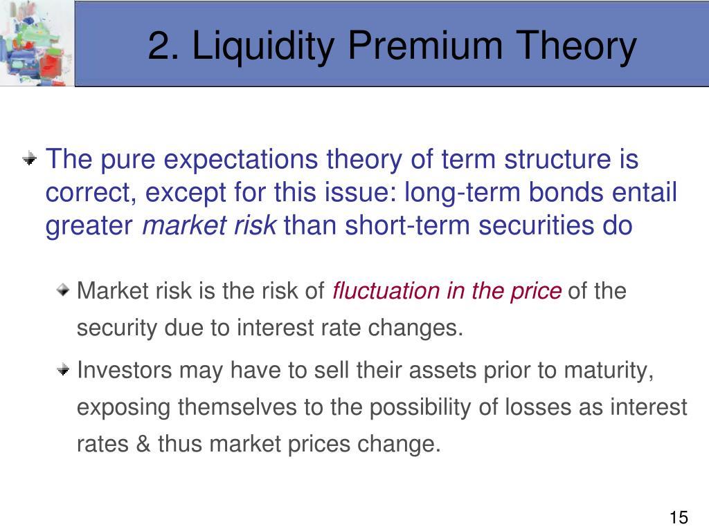 2. Liquidity Premium Theory