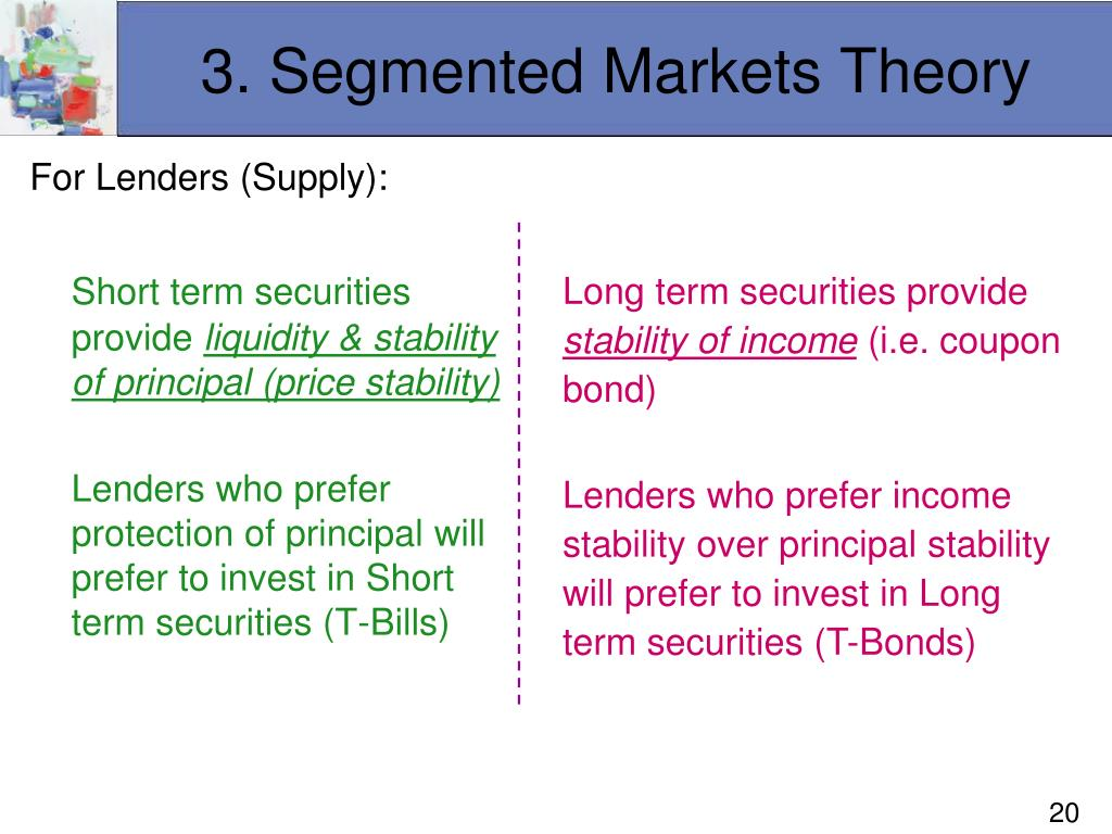 3. Segmented Markets Theory