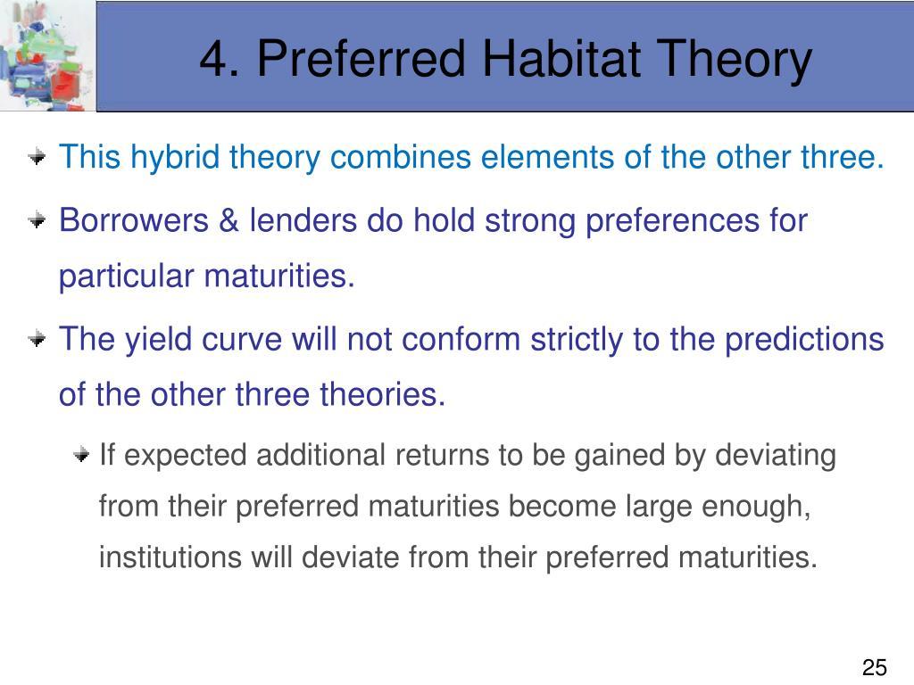4. Preferred Habitat Theory