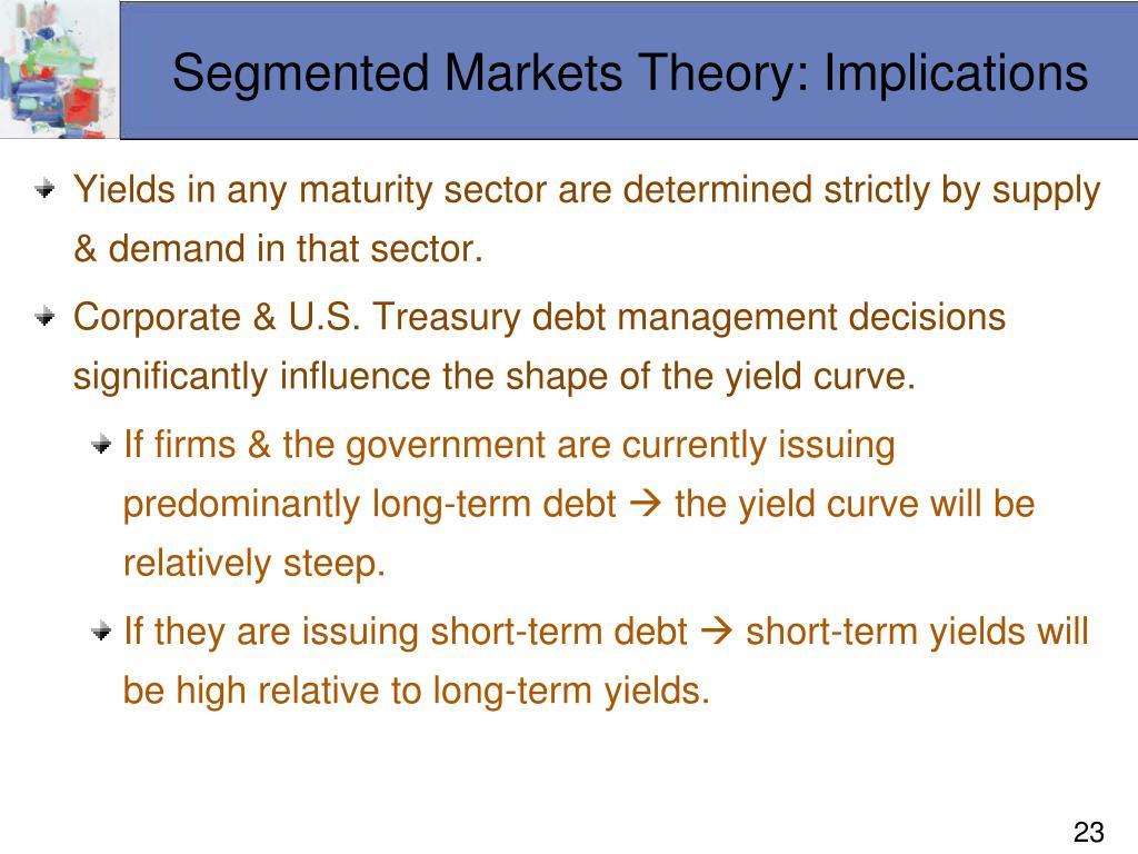 Segmented Markets Theory: Implications