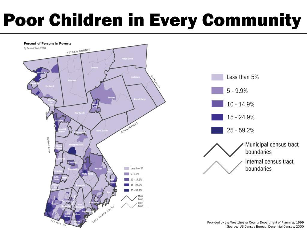 Poor Children in Every Community