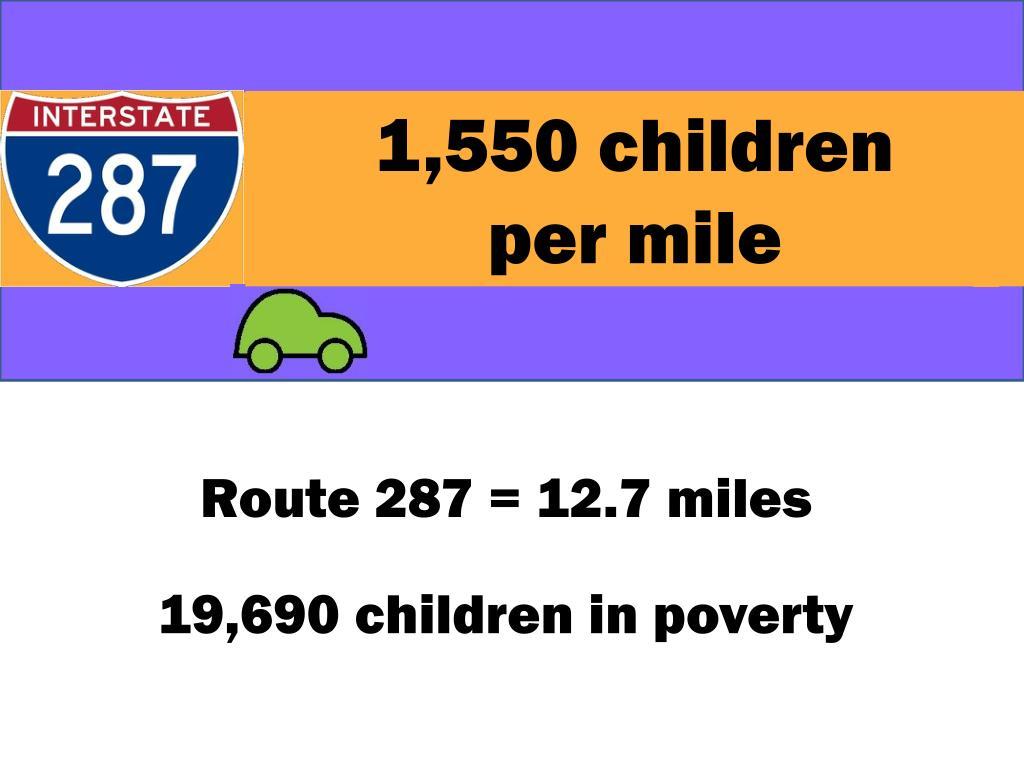 1,550 children