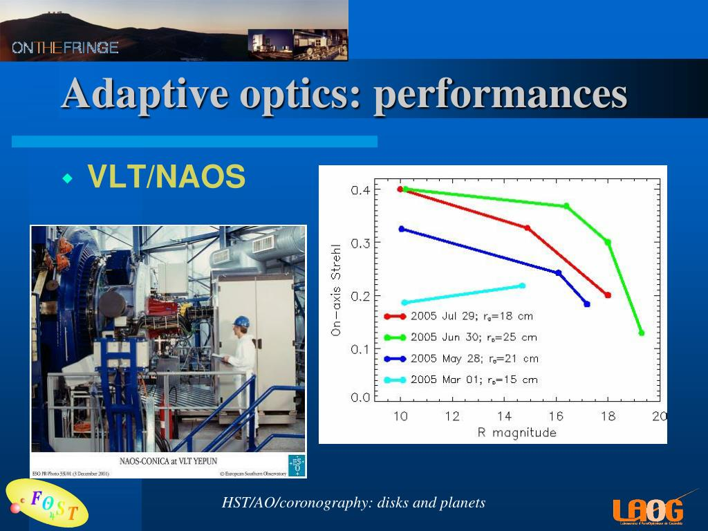 Adaptive optics: performances