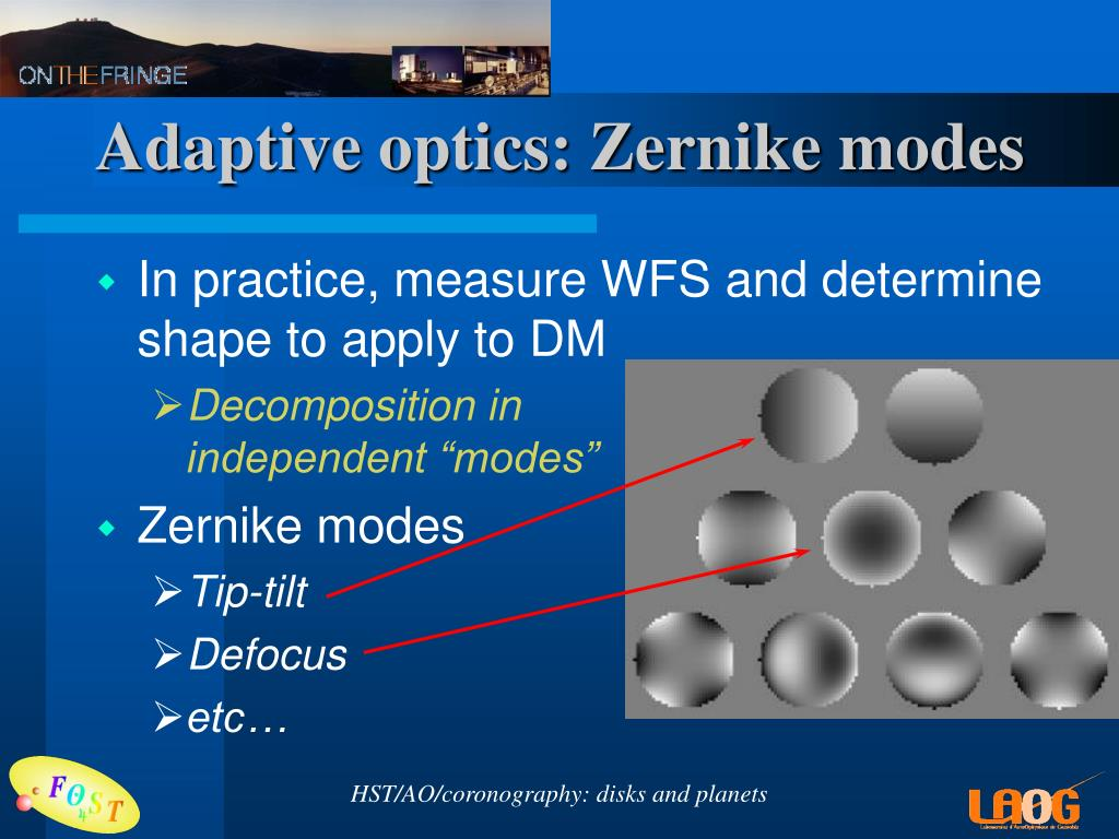 Adaptive optics: Zernike modes