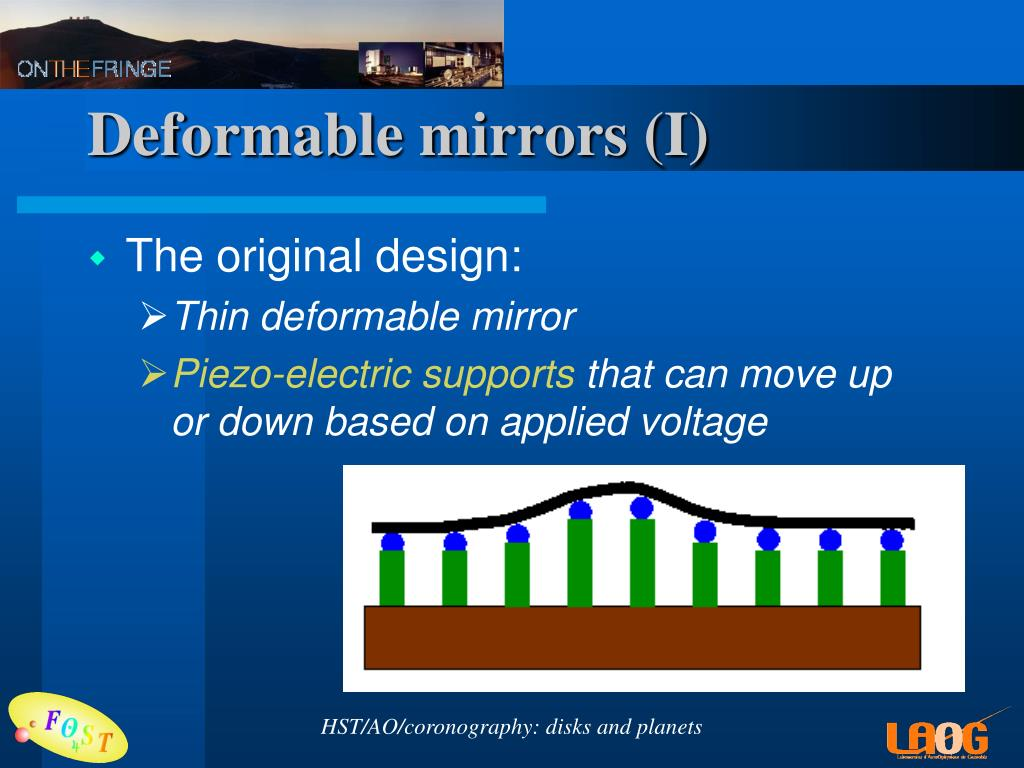 Deformable mirrors (I)