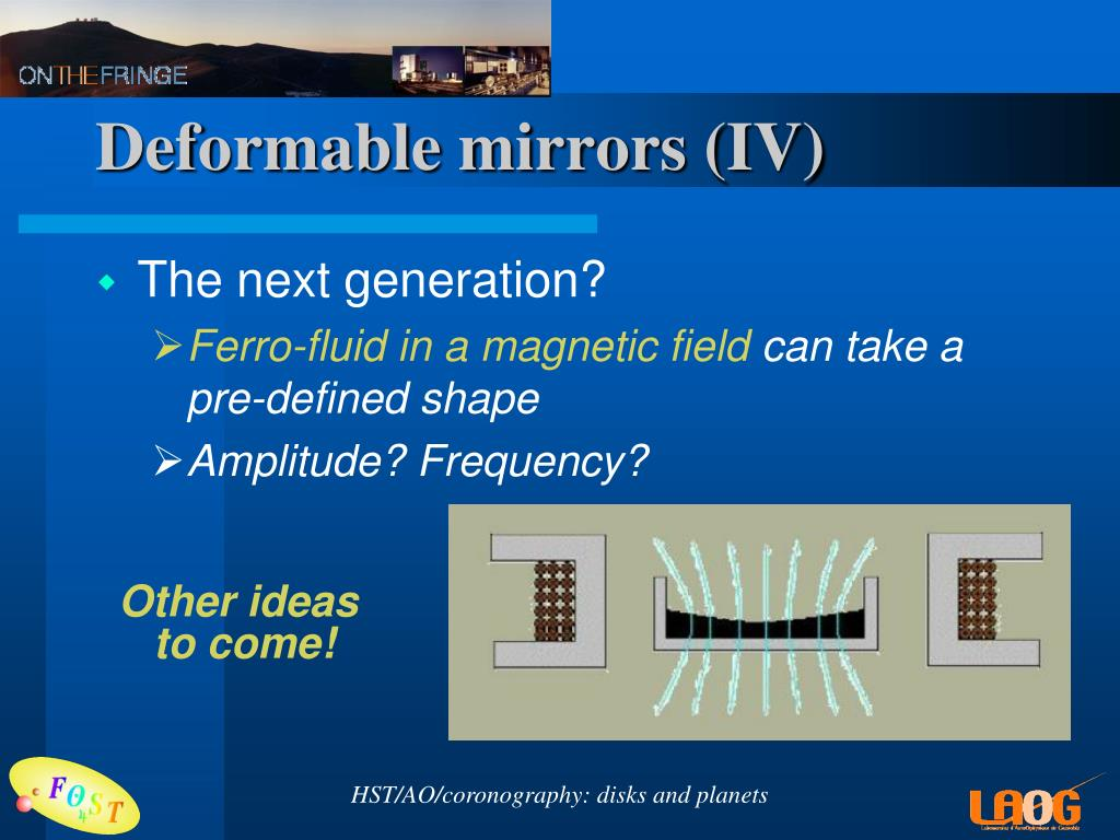 Deformable mirrors (IV)