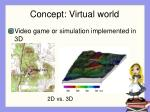 concept virtual world
