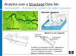 analytics over a structured data set an example a prediction system for water resources