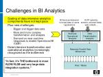 challenges in bi analytics