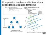 computation involves multi dimensional dependencies spatial temporal