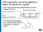 udfs generally cannot be applied to tuples structured as a graph