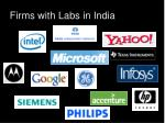firms with labs in india