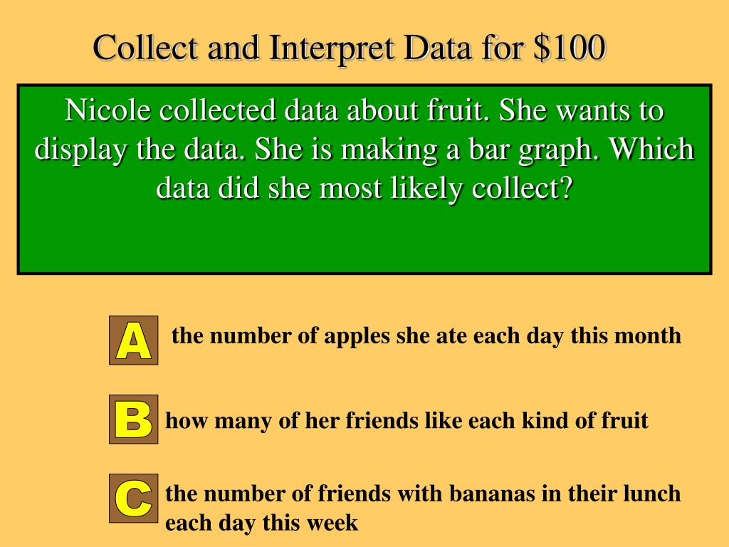 Collect and Interpret Data for $100