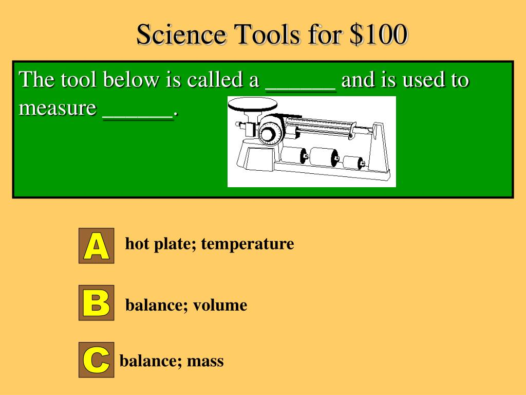 Science Tools for $100