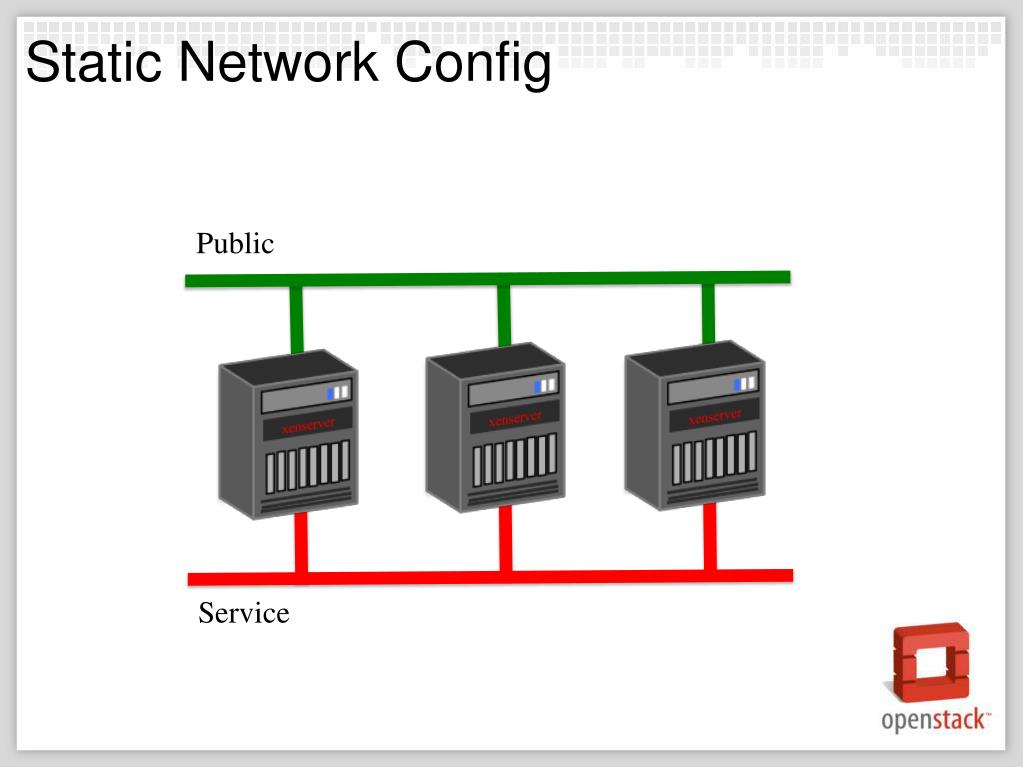 Static Network Config