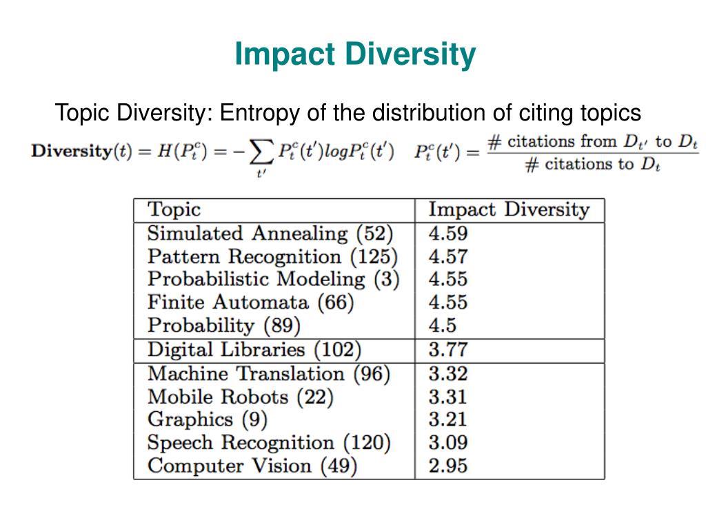 Impact Diversity