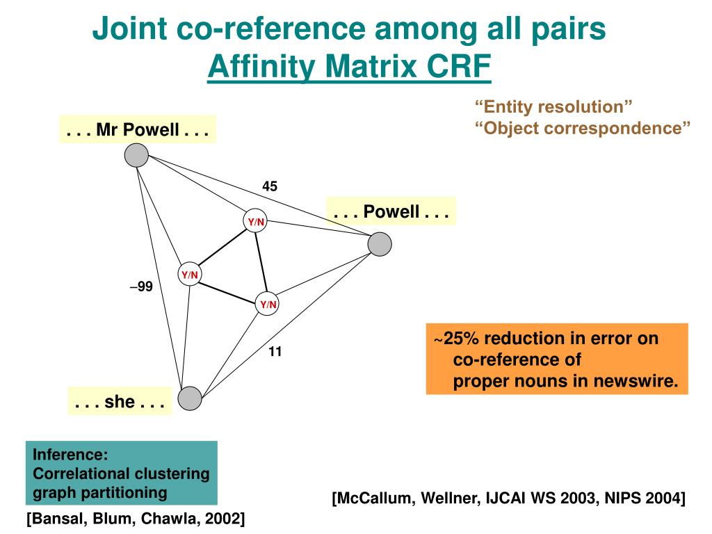 Joint co-reference among all pairs