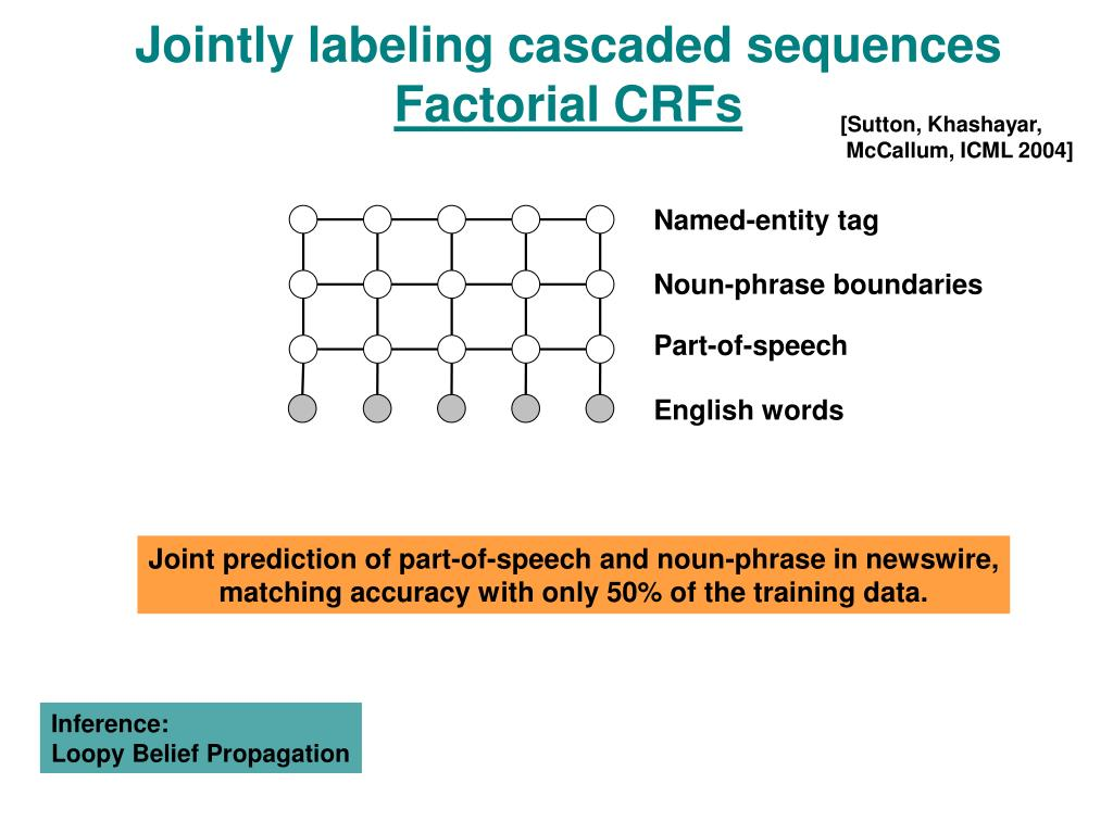 Jointly labeling cascaded sequences
