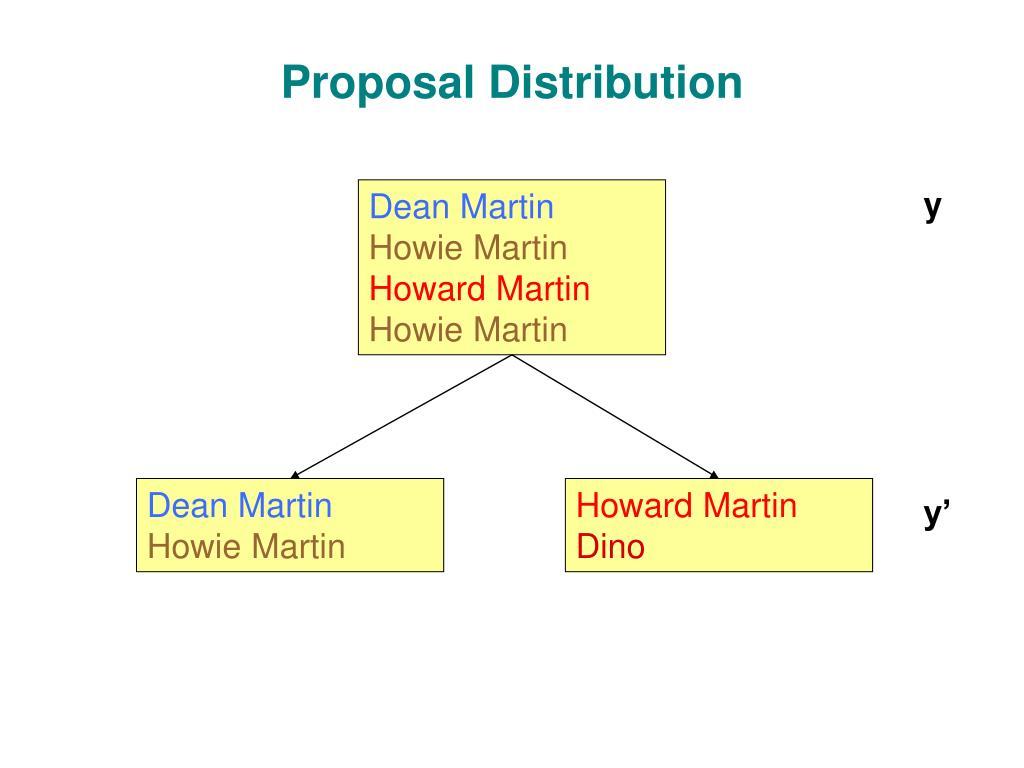 Proposal Distribution
