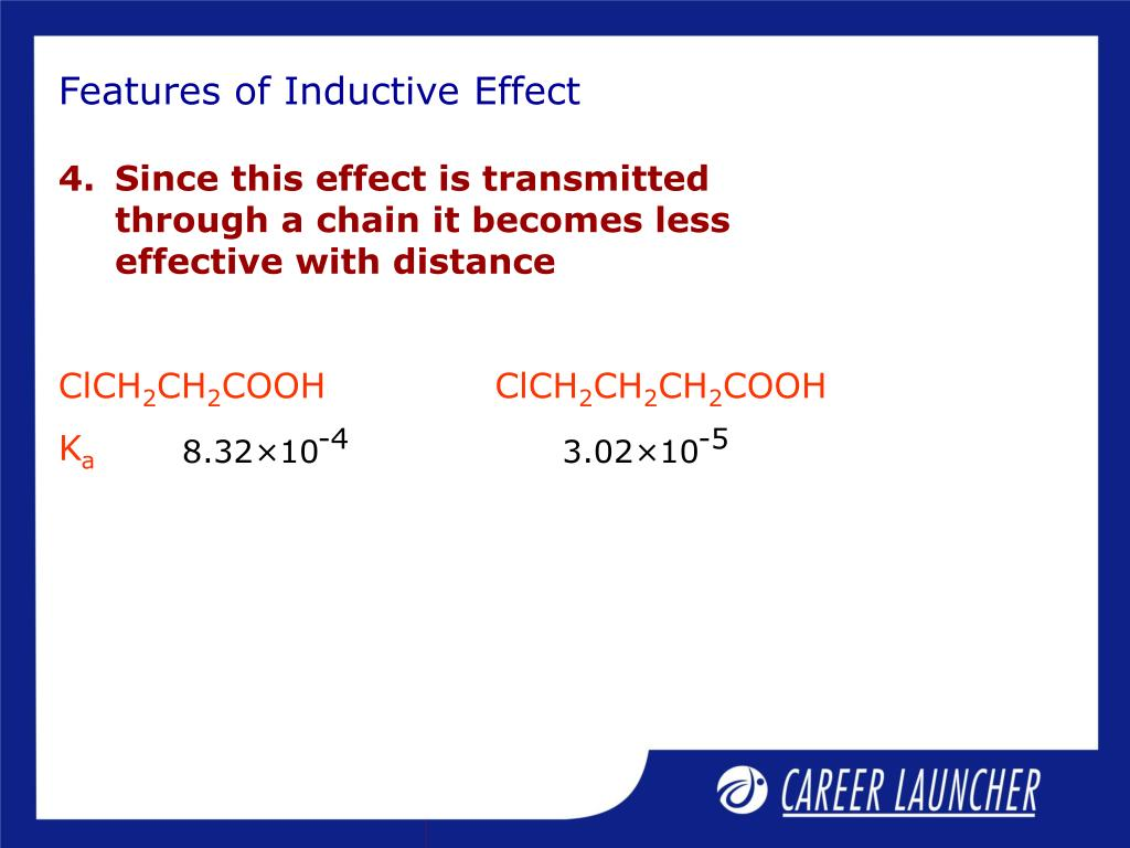 Features of Inductive Effect