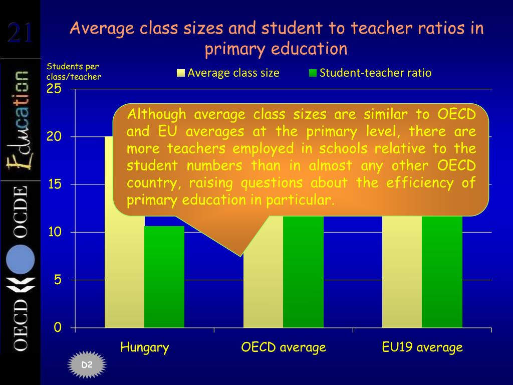 Average class sizes and student to teacher ratios in primary education
