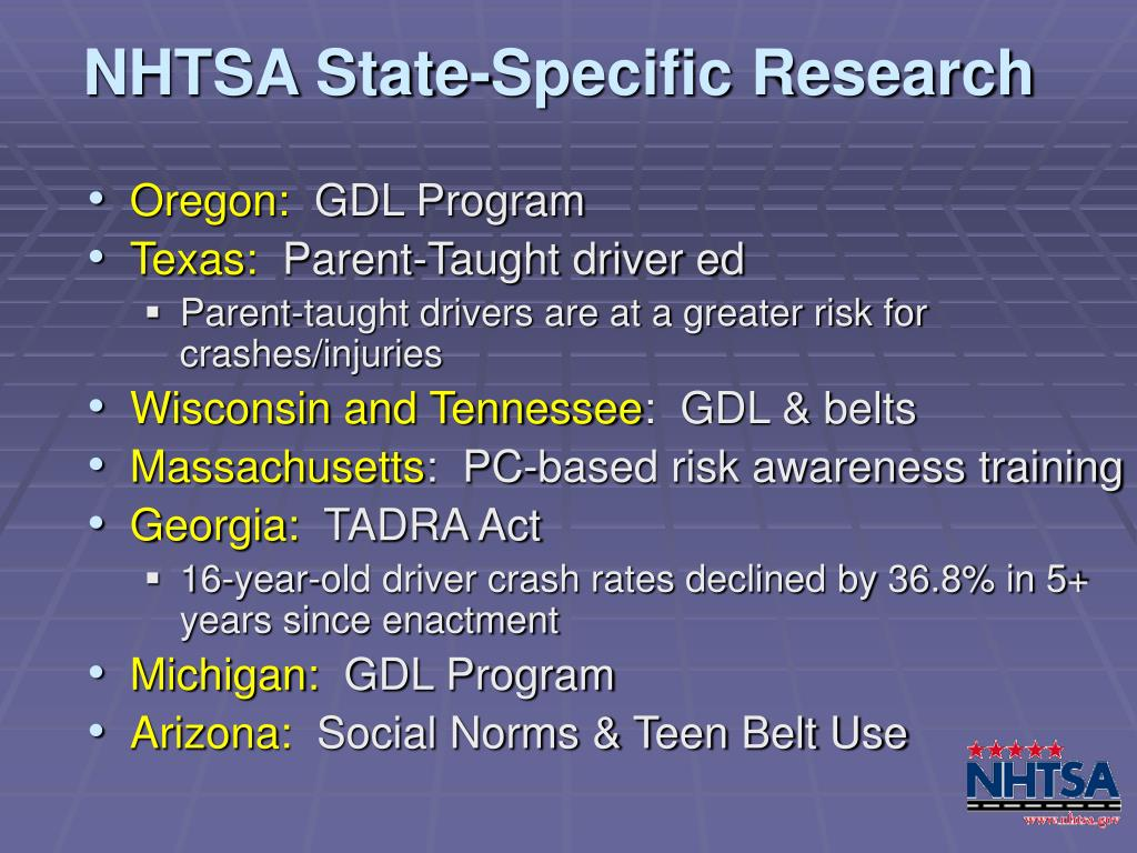 NHTSA State-Specific Research