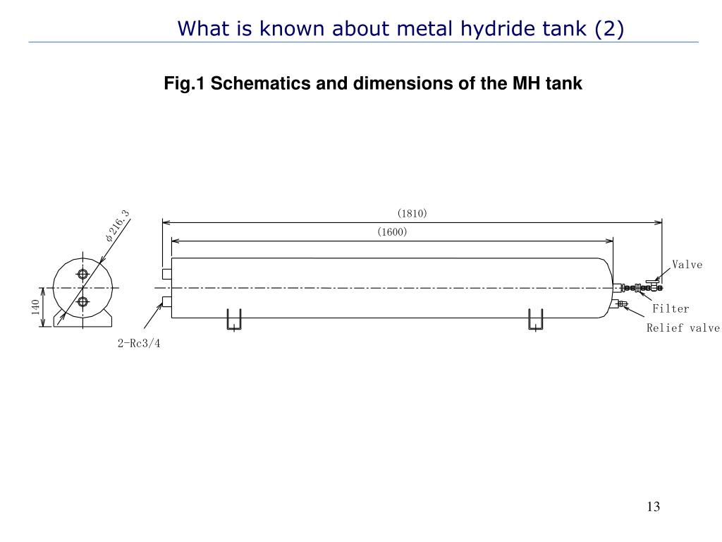 What is known about metal hydride tank (2)