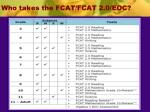 who takes the fcat fcat 2 0 eoc