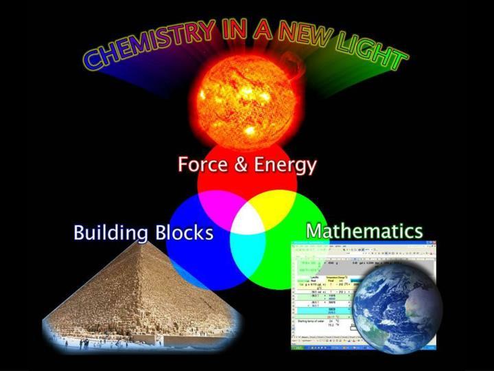 Hybridization of atomic orbitals