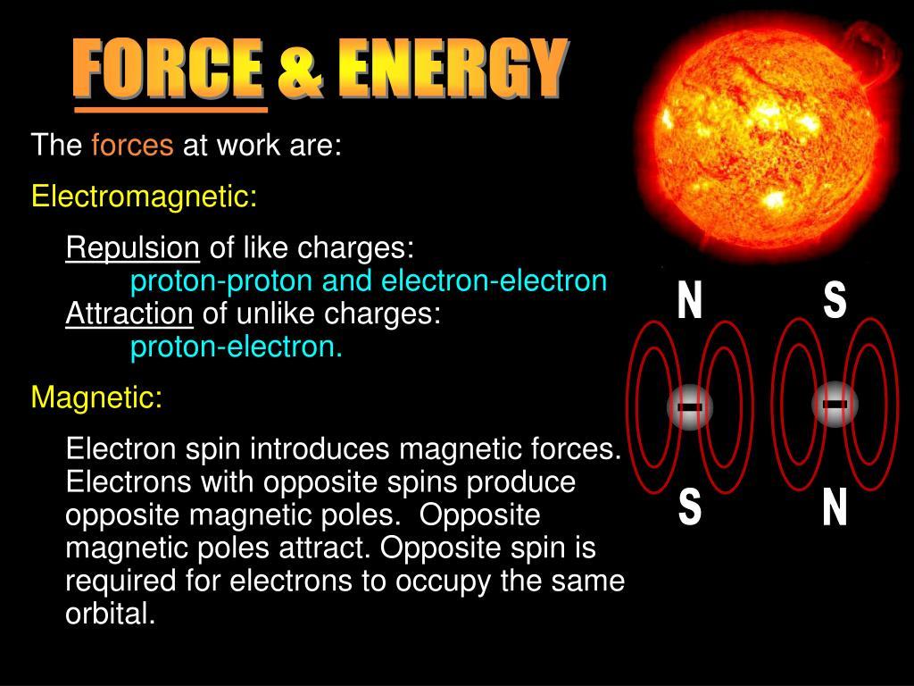 FORCE & ENERGY