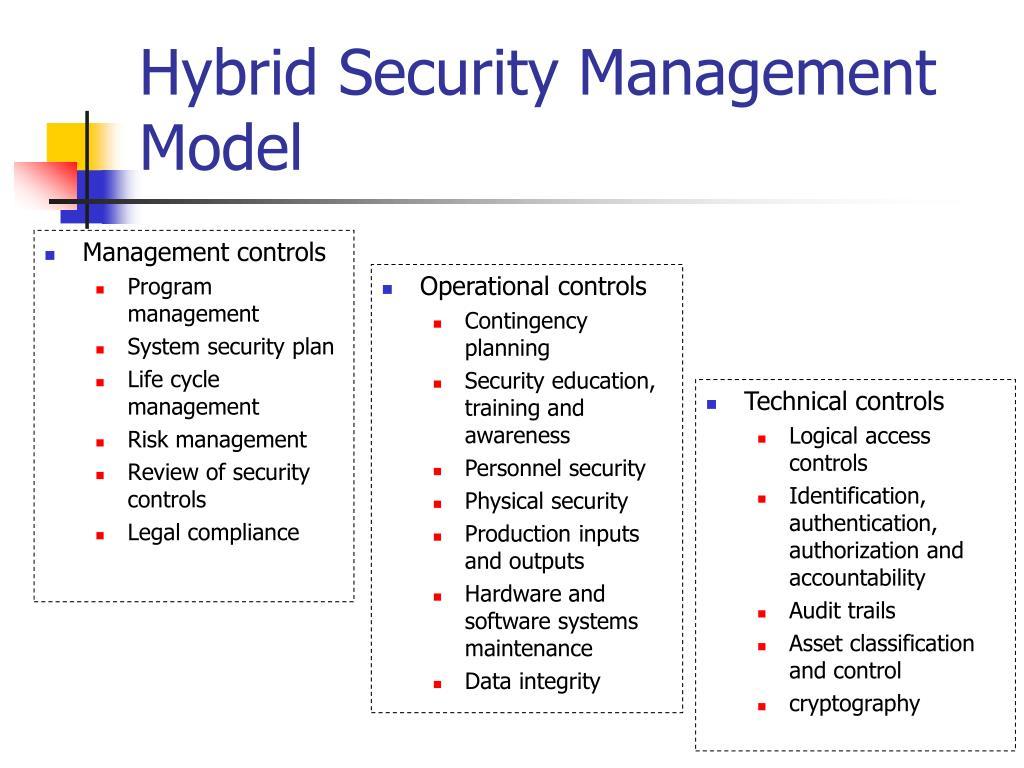 Hybrid Security Management Model