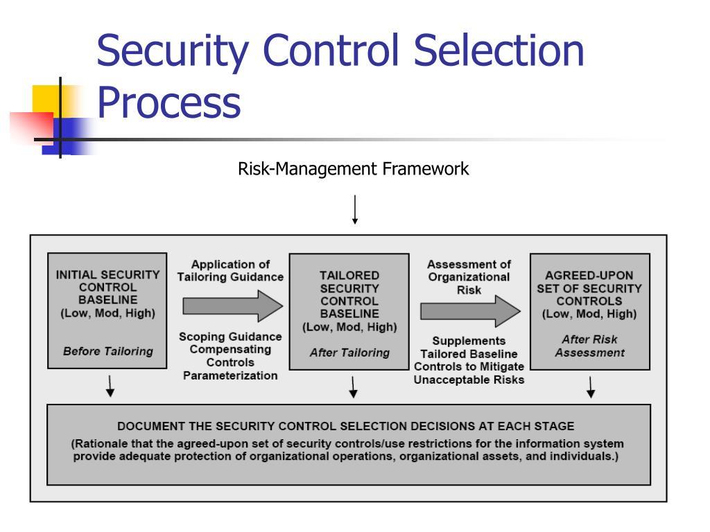 Security Control Selection Process