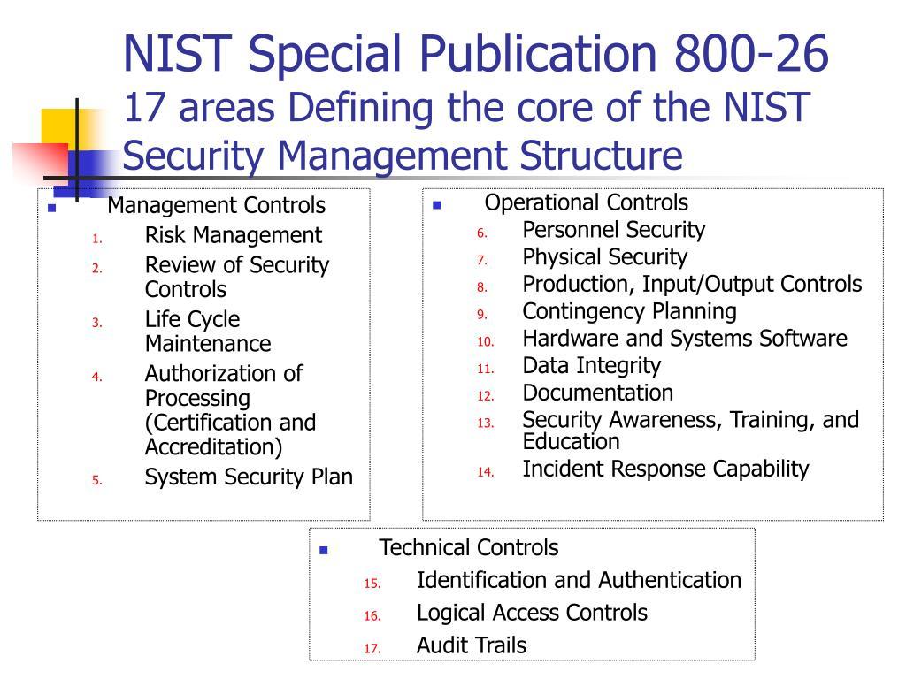 NIST Special Publication 800-26