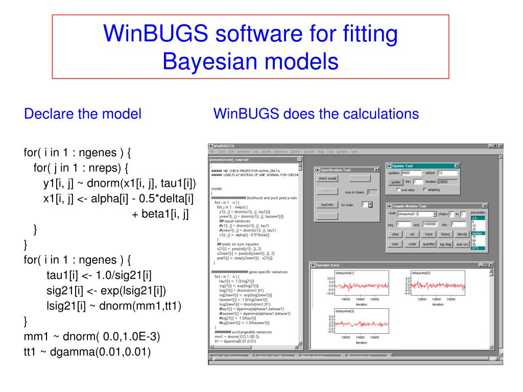 WinBUGS software for fitting Bayesian models