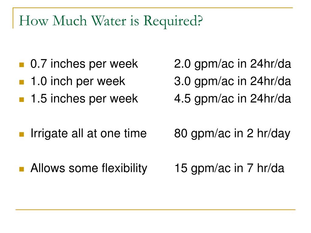 How Much Water is Required?