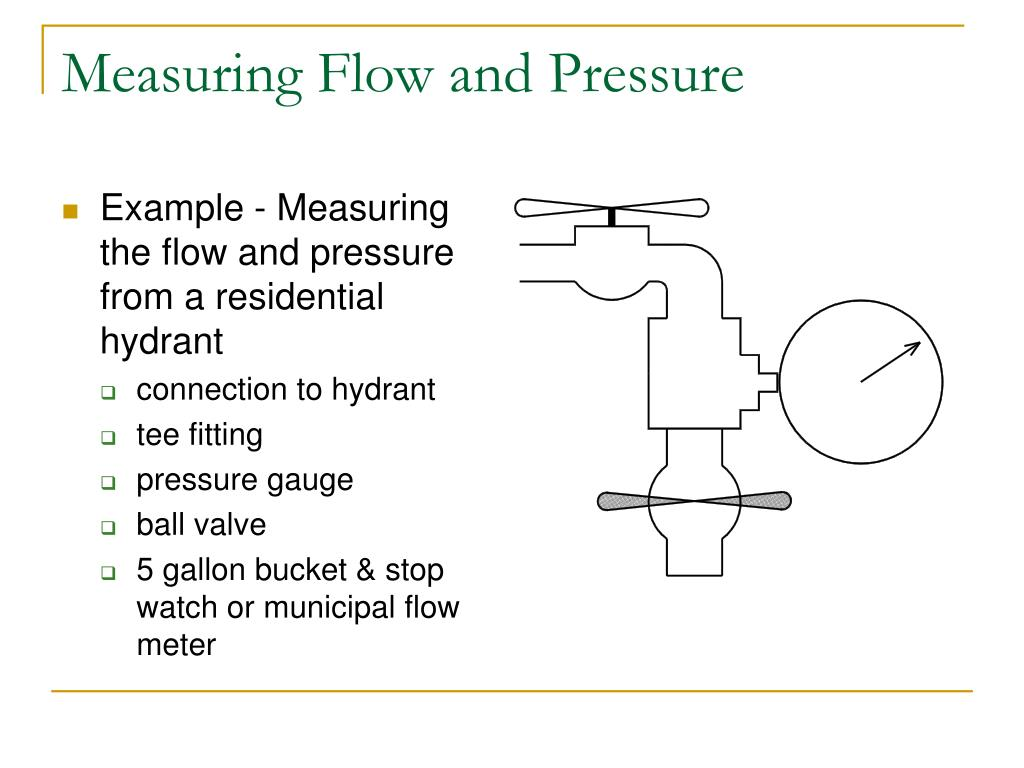 Measuring Flow and Pressure