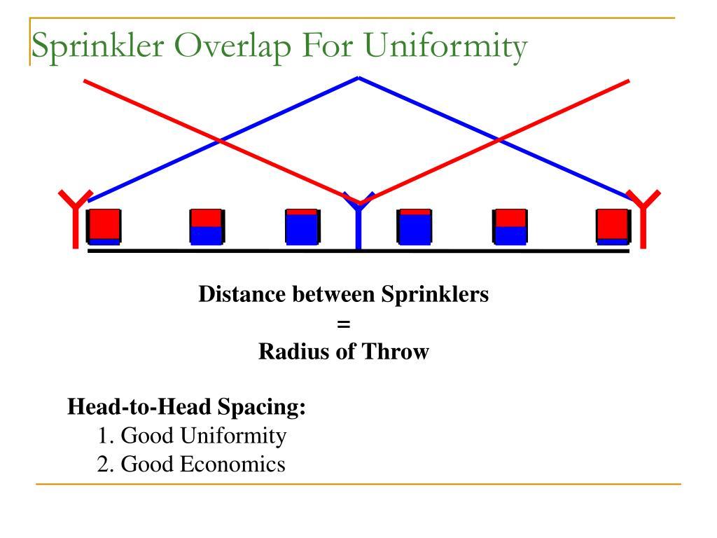 Sprinkler Overlap For Uniformity
