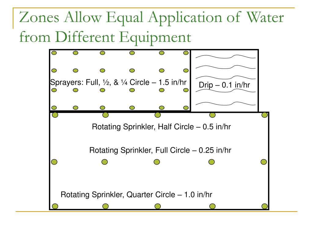 Zones Allow Equal Application of Water from Different Equipment
