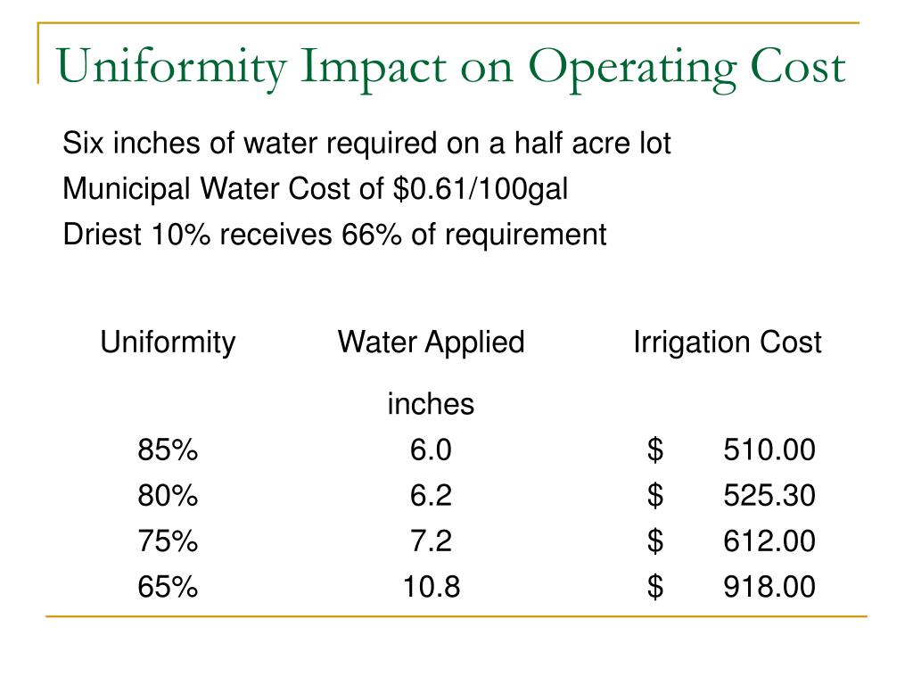 Uniformity Impact on Operating Cost