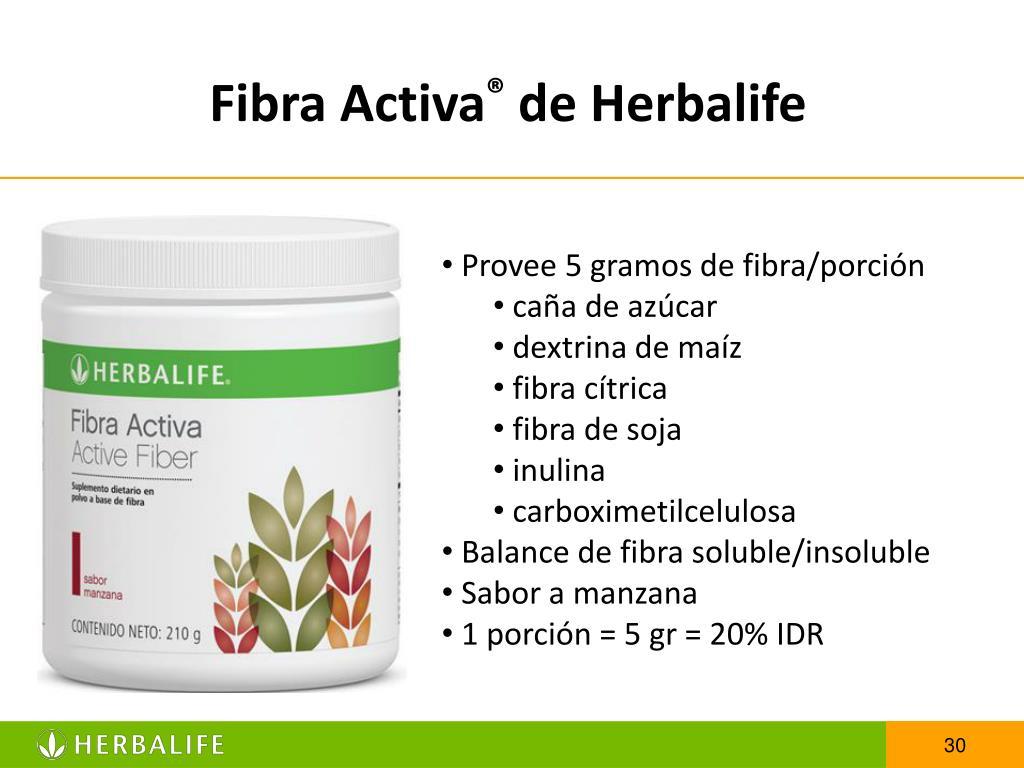 Fibra Activa