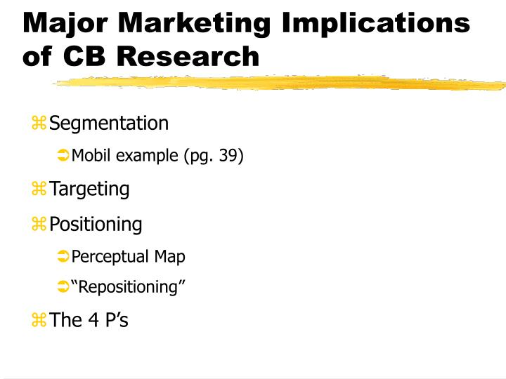 Major marketing implications of cb research