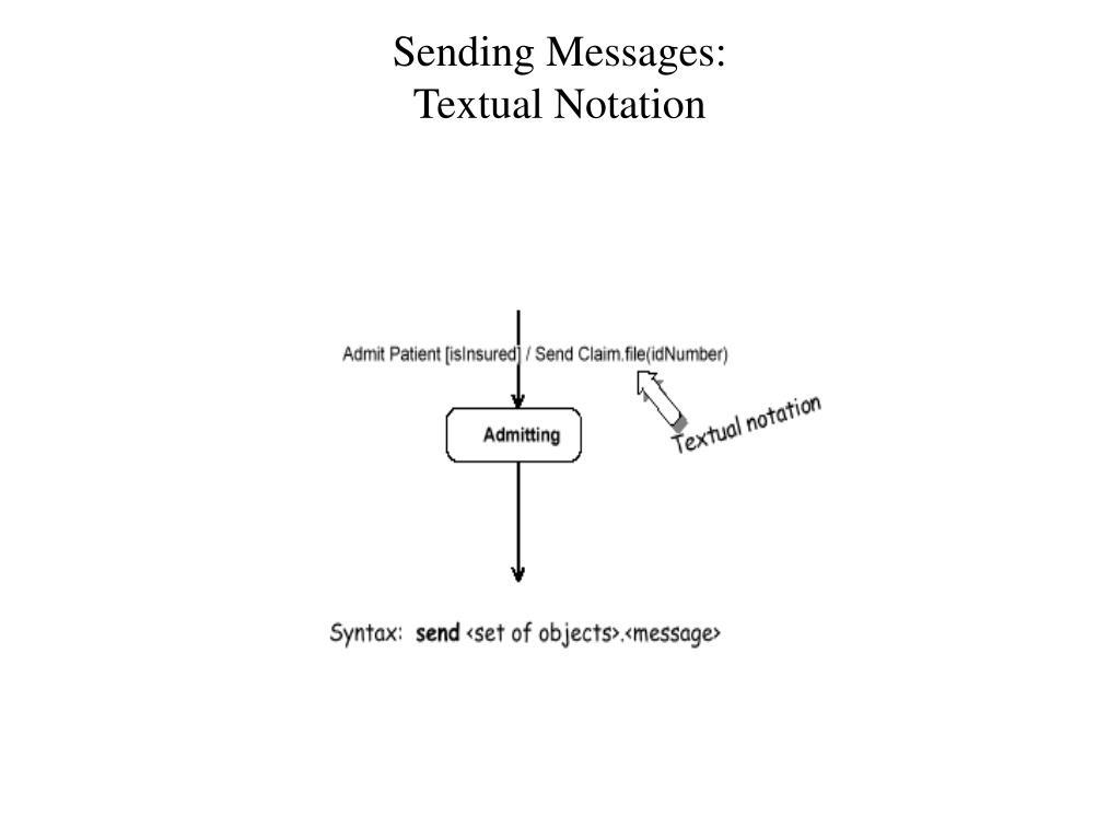 Sending Messages: