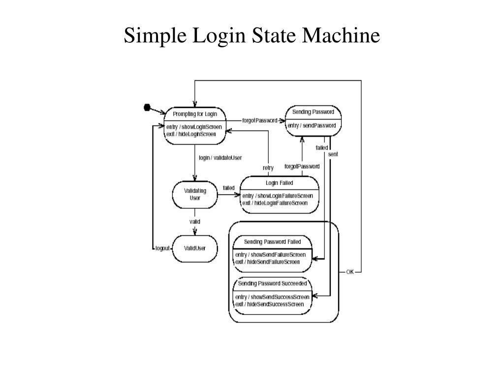 Simple Login State Machine